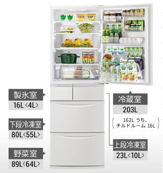 パナソニックフェア 冷蔵庫